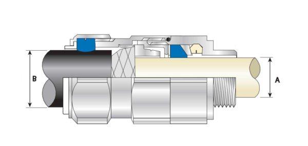 Ốc siết cáp CMP TE1FU Cable Gland