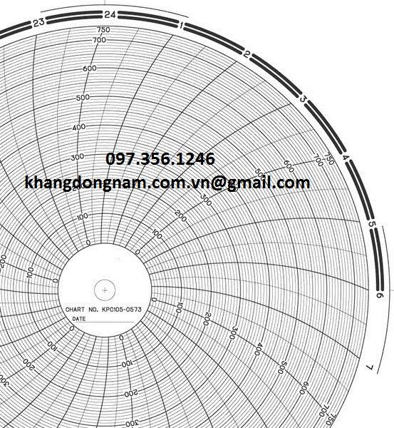 Giấy Chart ABB Kent Taylor Vẽ Biểu Đồ (5)