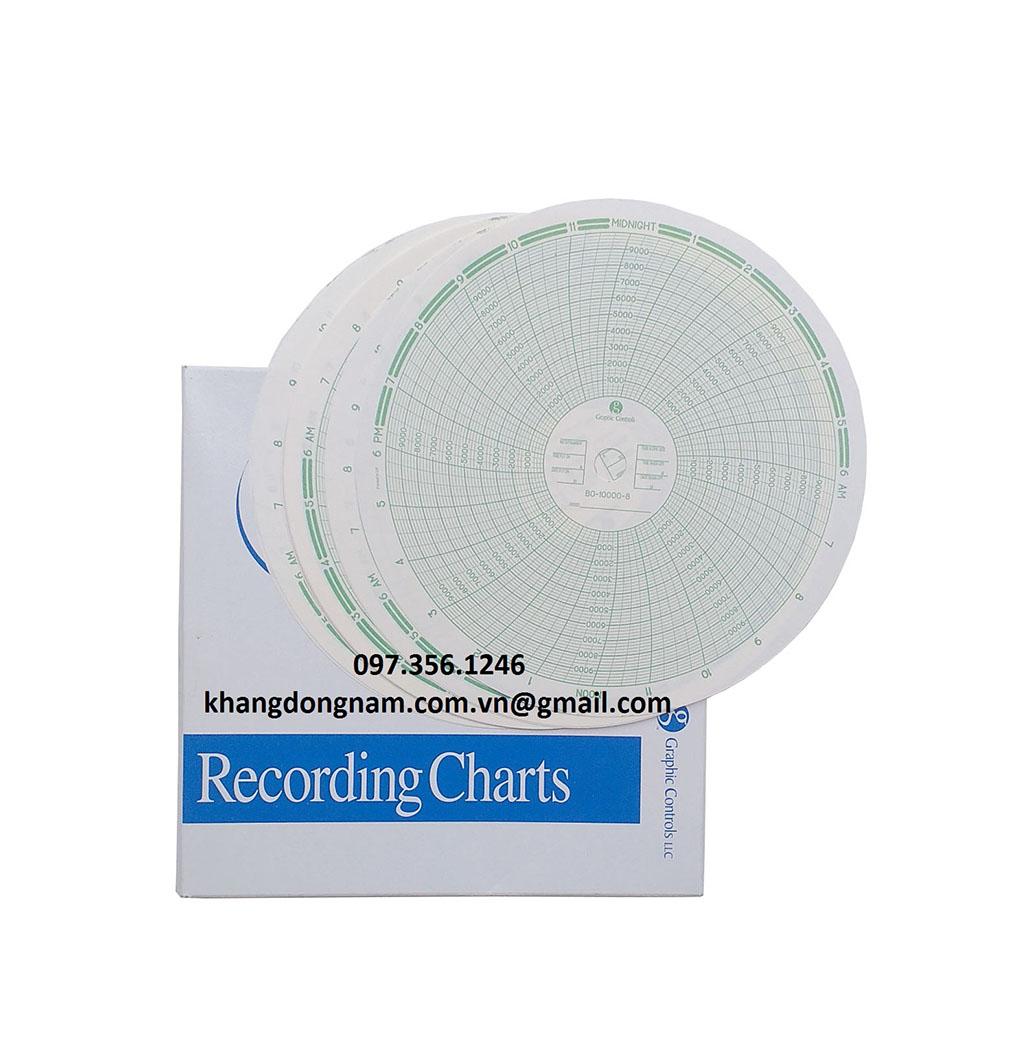 Giấy Chart Graphic Controls Ghi Biểu Đồ Tròn (3)