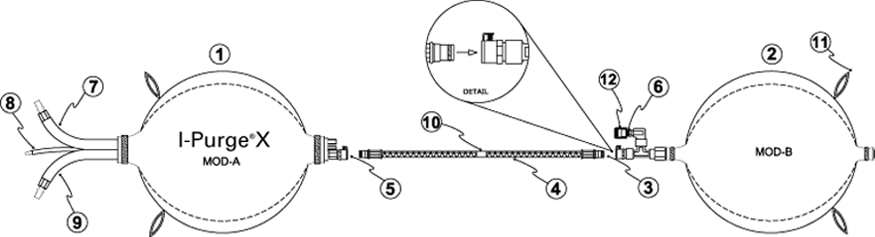 I-PurgeX Modular Inflatable Bladder System